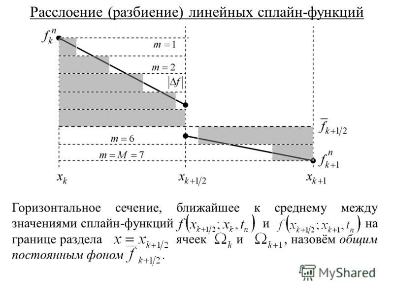 Расслоение (разбиение) линейных сплайн-функций Горизонтальное сечение, ближайшее к среднему между значениями сплайн-функций и на границе раздела ячеек и, назовём общим постоянным фоном.