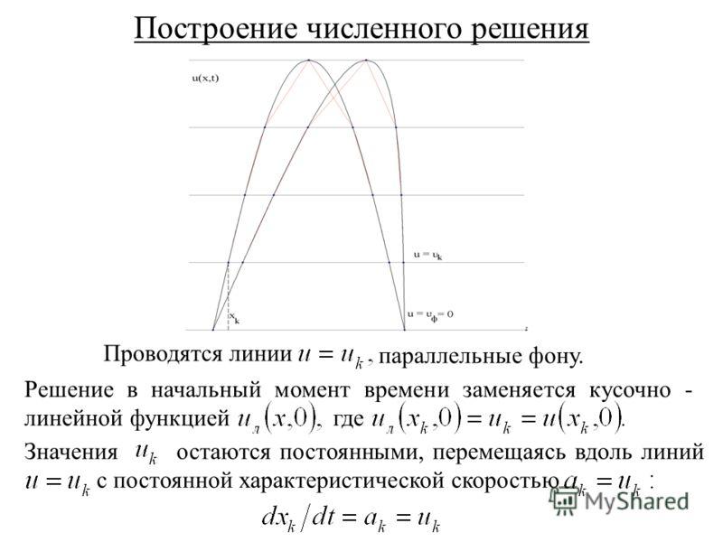 Построение численного решения Проводятся линии параллельные фону. Решение в начальный момент времени заменяется кусочно - линейной функцией где Значения остаются постоянными, перемещаясь вдоль линий с постоянной характеристической скоростью