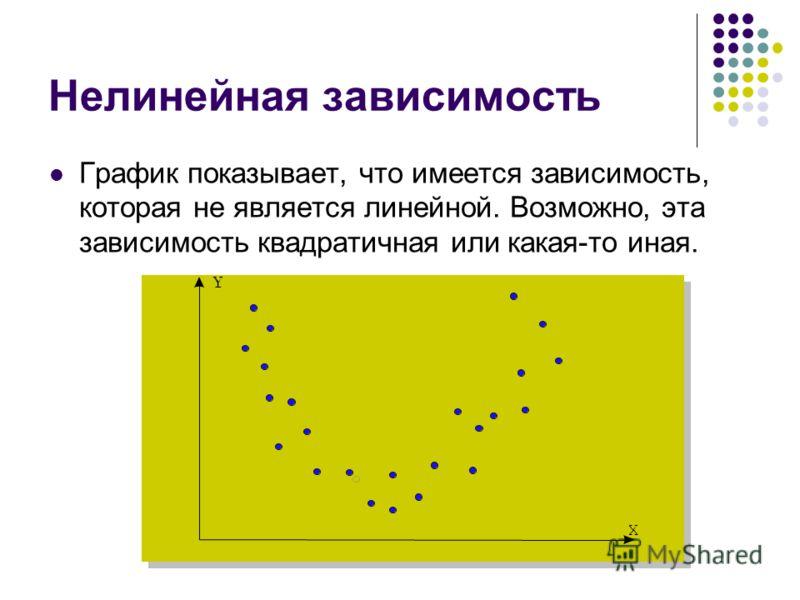 Нелинейная зависимость График показывает, что имеется зависимость, которая не является линейной. Возможно, эта зависимость квадратичная или какая-то иная.