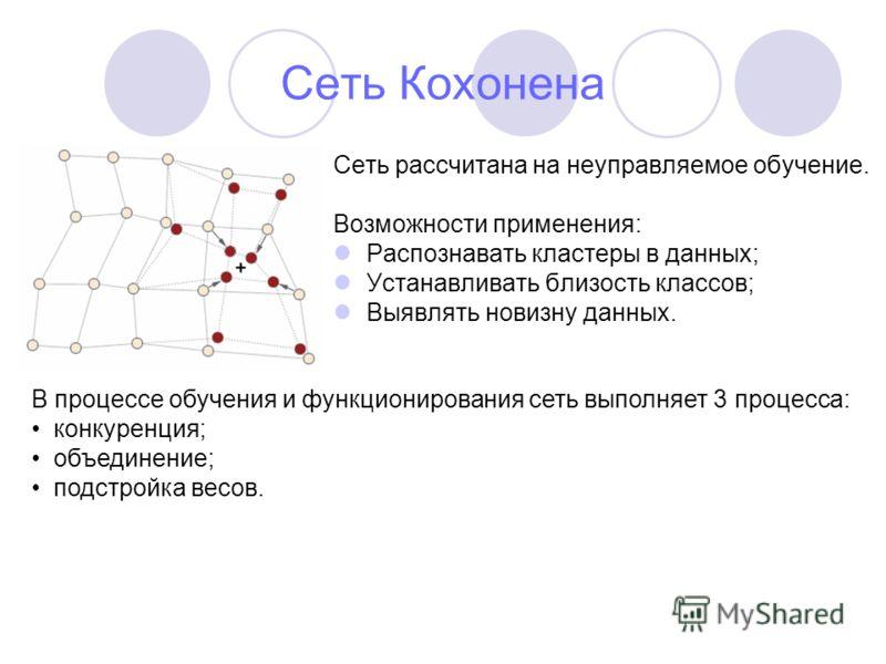 Сеть Кохонена Сеть рассчитана на неуправляемое обучение. Возможности применения: Распознавать кластеры в данных; Устанавливать близость классов; Выявлять новизну данных. В процессе обучения и функционирования сеть выполняет 3 процесса: конкуренция; о