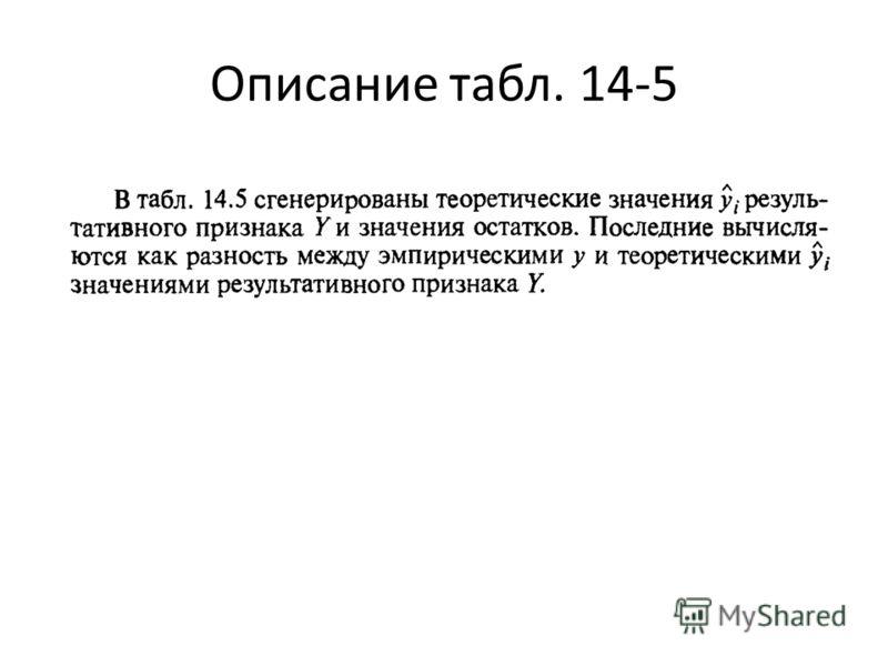 Описание табл. 14-5
