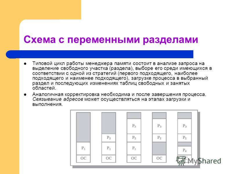 Схема с переменными разделами Типовой цикл работы менеджера памяти состоит в анализе запроса на выделение свободного участка (раздела), выборе его среди имеющихся в соответствии с одной из стратегий (первого подходящего, наиболее подходящего и наимен