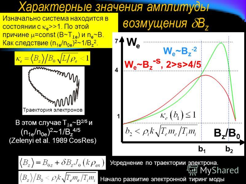 Характерные значения амплитуды возмущения B z Начало развитие электронной тиринг моды Изначально система находится в состоянии с e >>1. По этой причине =const (B~T e ) и n e ~B. Как следствие (n 1e /n 0e ) 2 ~1/B z 2. В этом случае T e ~B 2/5 и (n 1e