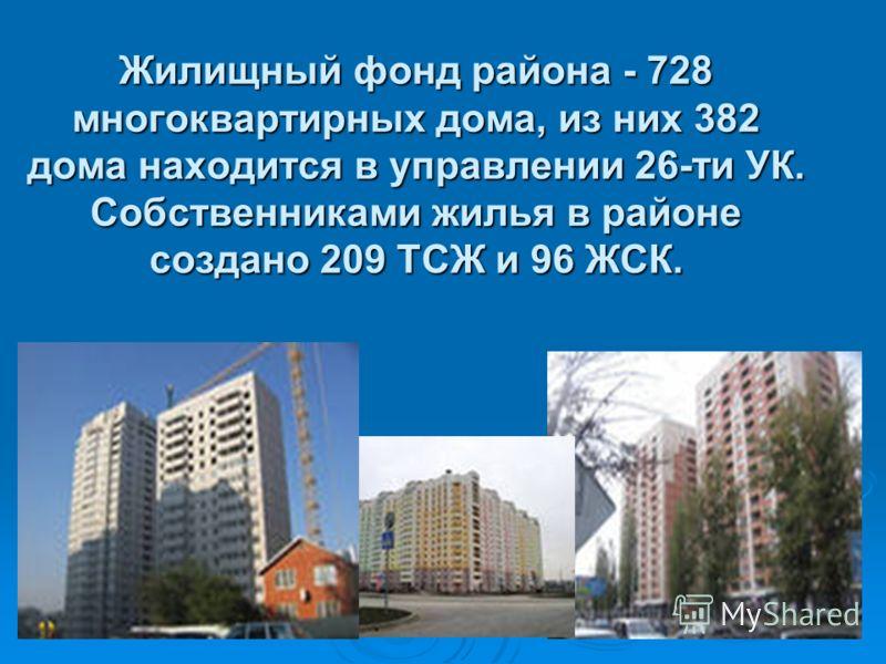 Жилищный фонд района - 728 многоквартирных дома, из них 382 дома находится в управлении 26-ти УК. Собственниками жилья в районе создано 209 ТСЖ и 96 ЖСК.