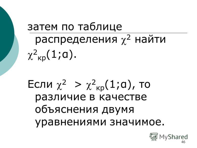 46 затем по таблице распределения 2 найти 2 кр (1;α). Если 2 > 2 кр (1;α), то различие в качестве объяснения двумя уравнениями значимое.