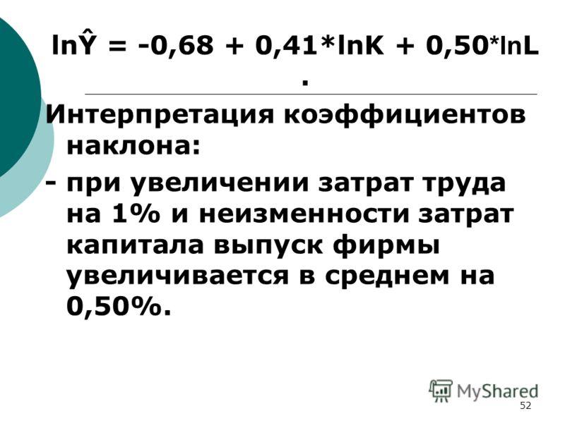 52 lnŶ = -0,68 + 0,41*lnK + 0,50 *ln L. Интерпретация коэффициентов наклона: - при увеличении затрат труда на 1% и неизменности затрат капитала выпуск фирмы увеличивается в среднем на 0,50%.