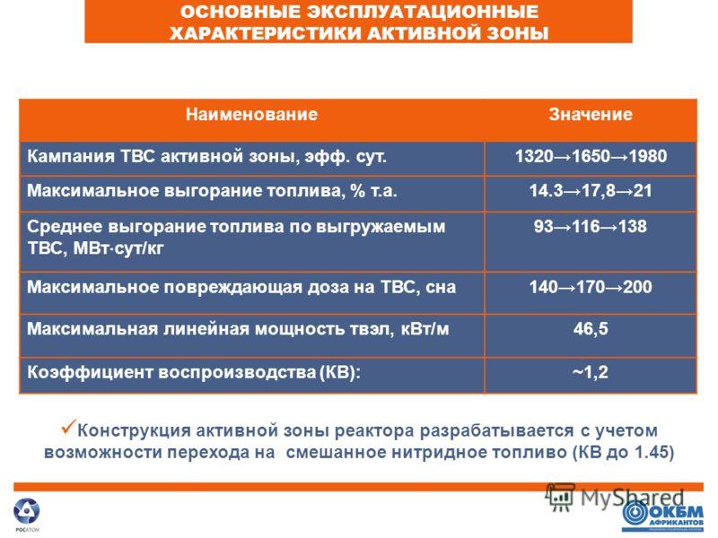 НаименованиеЗначение Кампания ТВС активной зоны, эфф. сут.132016501980 Максимальное выгорание топлива, % т.а.14.317,821 Среднее выгорание топлива по выгружаемым ТВС, МВт сут/кг 93116138 Максимальное повреждающая доза на ТВС, сна140170200 Максимальная