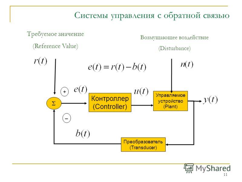 11 Системы управления с обратной связью Управляемое устройство (Plant) Контроллер (Controller) Возмущающее воздействие (Disturbance) Преобразователь (Transducer) + – Требуемое значение (Reference Value)
