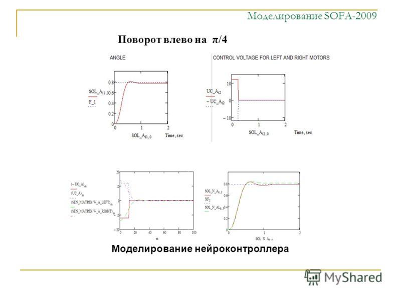 Моделирование SOFA-2009 Поворот влево на π/4 Моделирование нейроконтроллера