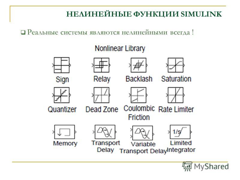 НЕЛИНЕЙНЫЕ ФУНКЦИИ SIMULINK Реальные системы являются нелинейными всегда !