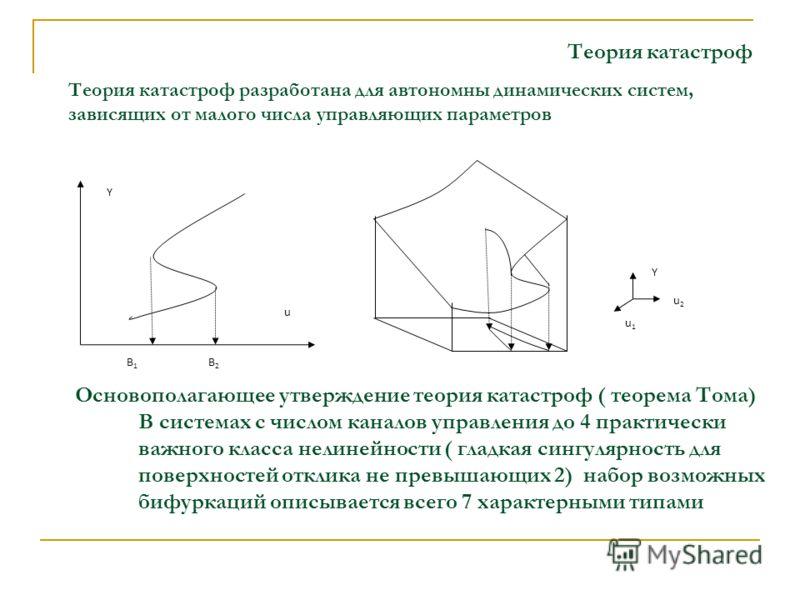 Теория катастроф Y u B1B1 B2B2 Основополагающее утверждение теория катастроф ( теорема Тома) В системах с числом каналов управления до 4 практически важного класса нелинейности ( гладкая сингулярность для поверхностей отклика не превышающих 2) набор