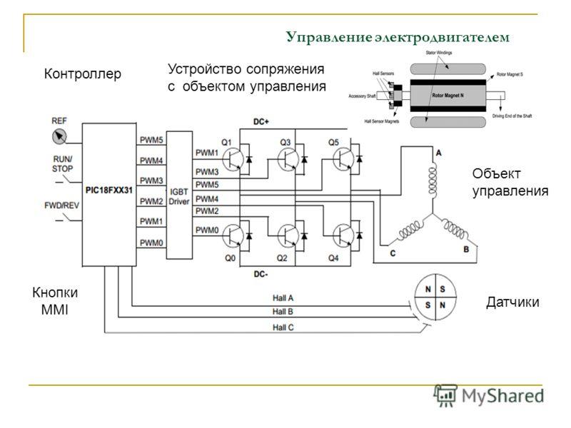 Управление электродвигателем Датчики Объект управления Устройство сопряжения с объектом управления Контроллер Кнопки MMI