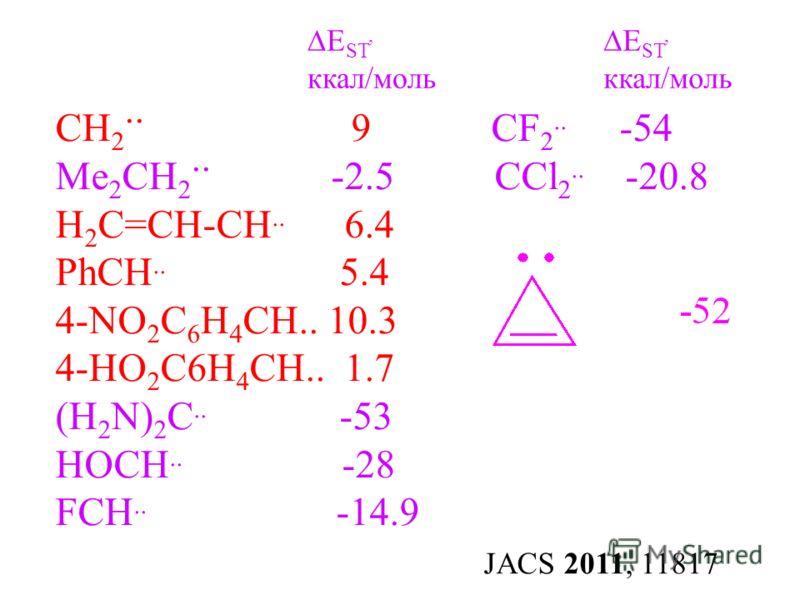 CH 2.. 9 CF 2.. -54 Me 2 CH 2.. -2.5 CCl 2.. -20.8 H 2 C=CH-CH.. 6.4 PhCH.. 5.4 4-NO 2 C 6 H 4 CH.. 10.3 4-HO 2 C6H 4 CH.. 1.7 (H 2 N) 2 C.. -53 HOCH.. -28 FCH.. -14.9 E ST, ккал/моль JACS 2011, 11817 E ST, ккал/моль