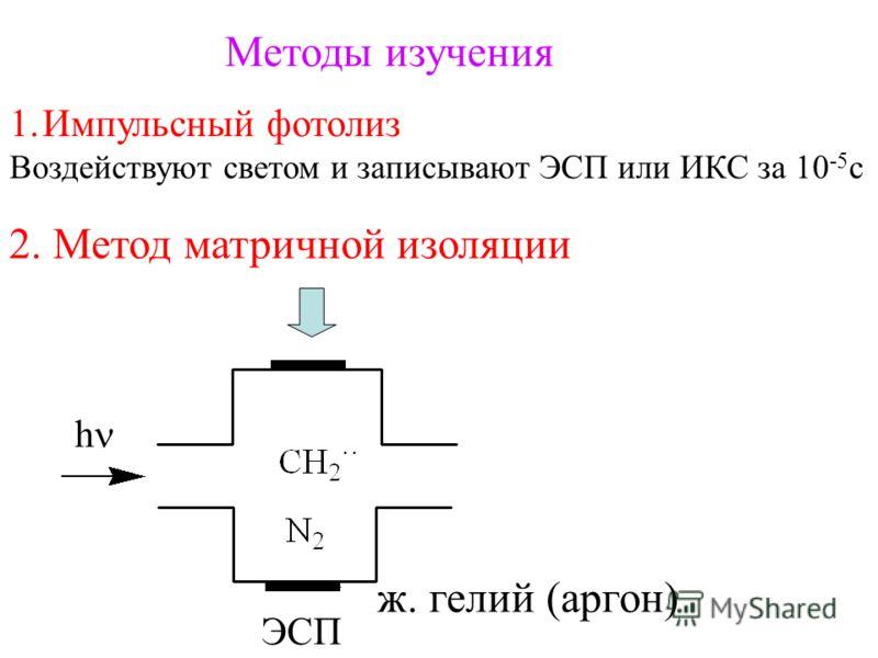 Методы изучения 1.Импульсный фотолиз Воздействуют светом и записывают ЭСП или ИКС за 10 -5 с 2. Метод матричной изоляции h ЭСП ж. гелий (аргон)