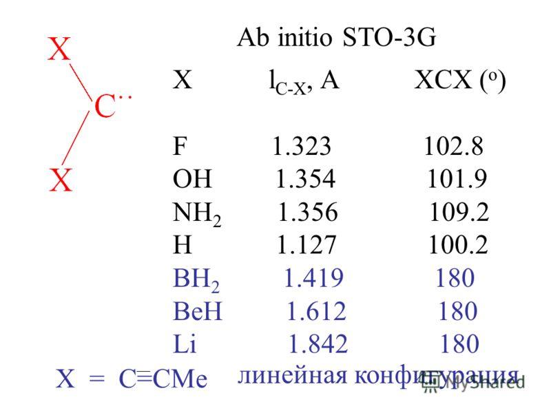Ab initio STO-3G X l C-X, A XCX ( o ) F 1.323 102.8 OH 1.354 101.9 NH 2 1.356 109.2 H 1.127 100.2 BH 2 1.419 180 BeH 1.612 180 Li 1.842 180 X = C=CMe линейная конфигурация