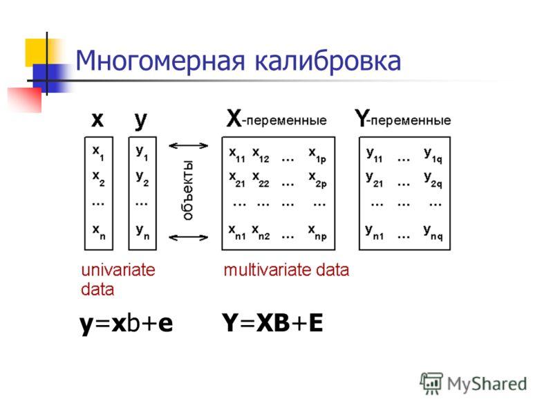 Многомерная калибровка y=xb+eY=XB+E