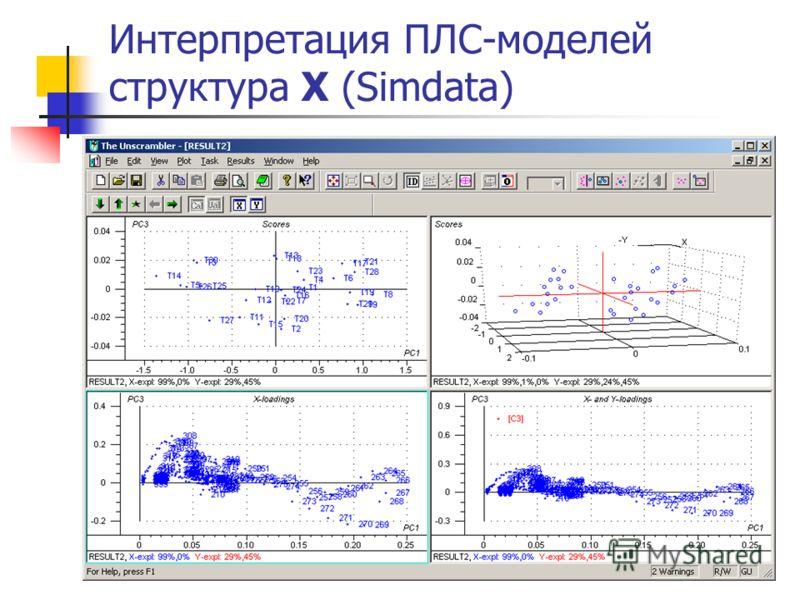 Интерпретация ПЛС-моделей структура X (Simdata)