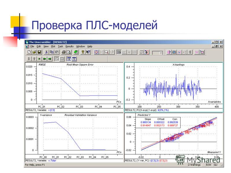 Проверка ПЛС-моделей Проверка (Validation) модели преследует две основные цели: Оценка предсказательной способности модели: График предсказанние относительно измерения (Predicted vs Measured) RMSEP Определение оптимального числа компонент Меньше факт