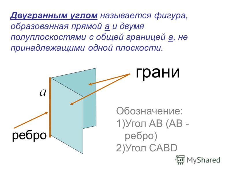 Двугранным углом называется фигура, образованная прямой а и двумя полуплоскостями с общей границей а, не принадлежащими одной плоскости. грани ребро Обозначение: 1)Угол АВ (АВ - ребро) 2)Угол САВD