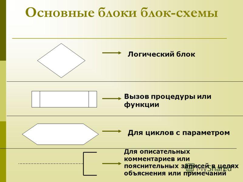 Основные блоки блок-схемы