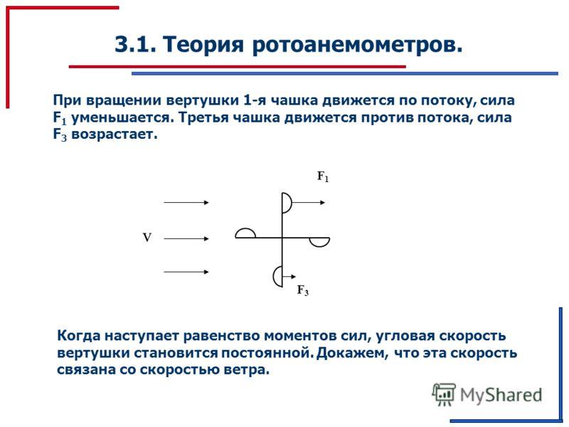 3.1. Теория ротоанемометров. F1F1 F3F3 При вращении вертушки 1-я чашка движется по потоку, сила F 1 уменьшается. Третья чашка движется против потока, сила F 3 возрастает. Когда наступает равенство моментов сил, угловая скорость вертушки становится по