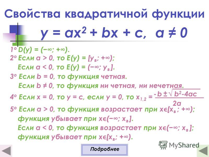 Свойства квадратичной функции 1 о D(y) = (; +). 2 о Если a > 0, то E(y) = [у в ; +); Если a < 0, то E(y) = (; у в ]. 3 о Если b = 0, то функция четная. Если b 0, то функция ни четная, ни нечетная. 4 о Если х = 0, то у = c, если у = 0, то х 1,2 = 5 о