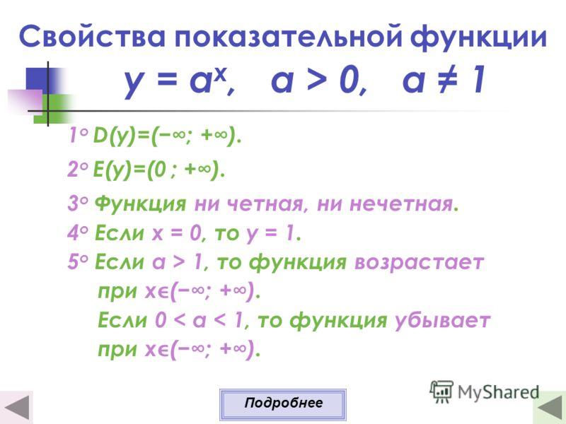 Свойства показательной функции 1 о D(y)=(; +). 2 о E(y)=(0 ; +). 3 о Функция ни четная, ни нечетная. 4 о Если х = 0, то у = 1. 5 о Если а > 1, то функция возрастает при х(; +). Если 0 < а < 1, то функция убывает при х(; +). Подробнее y = a x, а > 0,