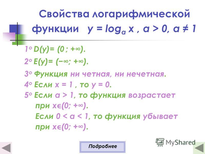 Свойства логарифмической функции y = log a x, а > 0, a 1 1 о D(y)= (0 ; +). 2 о E(y)= (; +). 3 о Функция ни четная, ни нечетная. 4 о Если х = 1, то у = 0. 5 о Если а > 1, то функция возрастает при х(0; +). Если 0 < а < 1, то функция убывает при х(0;