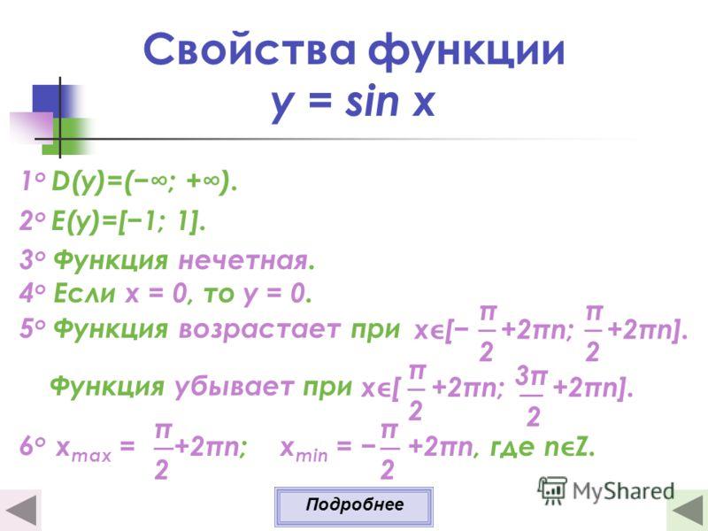 Свойства функции y = sin x 1 о D(y)=(; +). 2 о E(y)=[1; 1]. 3 о Функция нечетная. 4 о Если х = 0, то у = 0. 5 о Функция возрастает при Функция убывает при 6 о Подробнее π 2 π 2 х[ +2πn; +2πn]. 3π3π 2 π 2 π 2 x max = +2πn; π 2 x min = +2πn, где nZ.