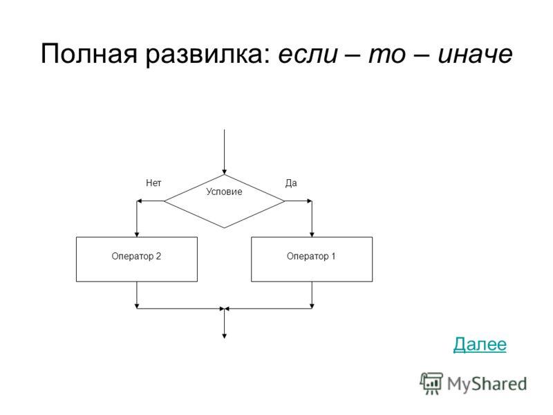 Полная развилка: если – то – иначе Далее Оператор 1 Условие ДаНет Оператор 2