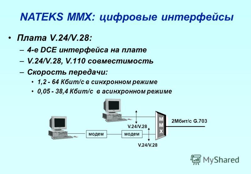 Плата V.24/V.28: –4-е DCE интерфейса на плате –V.24/V.28, V.110 совместимость –Скорость передачи: 1,2 - 64 Кбит/с в синхронном режиме 0,05 - 38,4 Кбит/с в асинхронном режиме NATEKS MMX: цифровые интерфейсы MMXMMX 2Мбит/с G.703 модем V.24/V.28