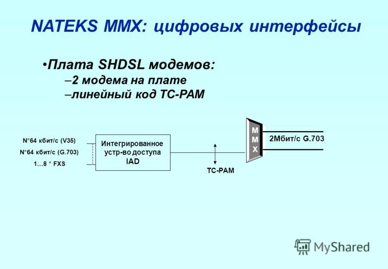 NATEKS MMX: цифровых интерфейсы Плата SHDSL модемов: –2 модема на плате –линейный код TC-PAM MMXMMX 2Мбит/с G.703 Интегрированное устр-во доступа IAD TC-PAM N*64 кбит/с (V35) N*64 кбит/с (G.703) 1…8 * FXS