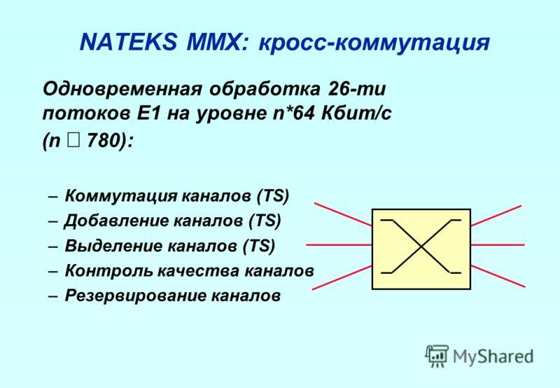 NATEKS MMX: кросс-коммутация Одновременная обработка 26-ти потоков Е1 на уровне n*64 Кбит/с (n 780): –Коммутация каналов (TS) –Добавление каналов (TS) –Выделение каналов (TS) –Контроль качества каналов –Резервирование каналов