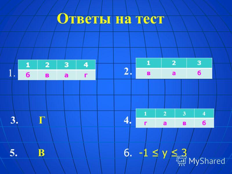 Ответы на тест 1. 1234 бваг 2.2. 123 ваб 3. Г4. 1234 гавб 5. В 6. -1 у 3
