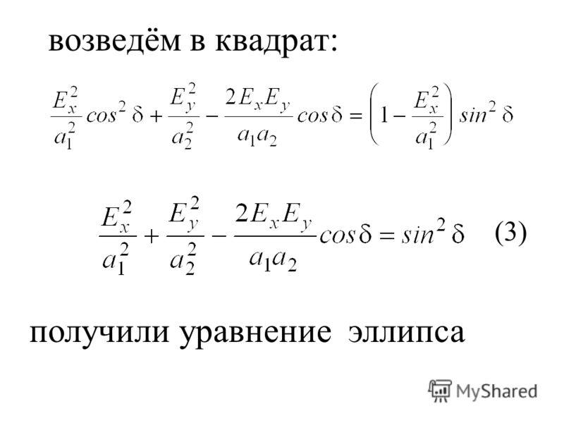 возведём в квадрат: (3) получили уравнение эллипса