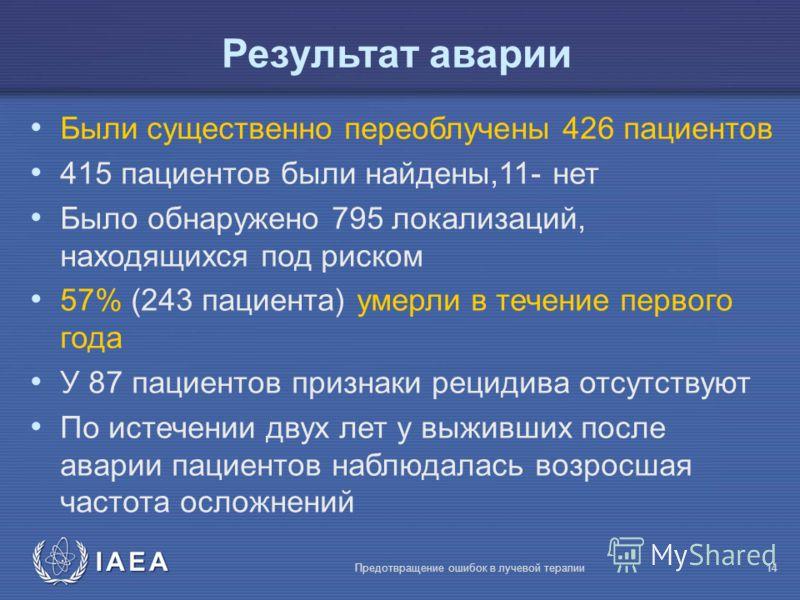 IAEA Предотвращение ошибок в лучевой терапии14 Результат аварии Были существенно переоблучены 426 пациентов 415 пациентов были найдены,11- нет Было обнаружено 795 локализаций, находящихся под риском 57% (243 пациента) умерли в течение первого года У