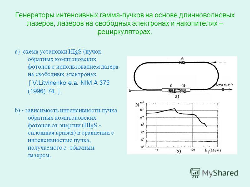 Генераторы интенсивных гамма-пучков на основе длинноволновых лазеров, лазеров на свободных электронах и накопителях – рециркуляторах. а) схема установки HIgS (пучок обратных комптоновских фотонов с использованием лазера на свободных электронах [ V.Li