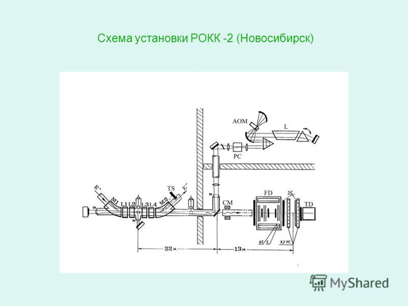 Схема установки РОКК -2 (Новосибирск)