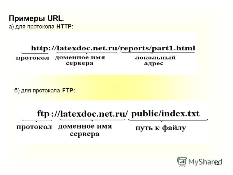 12 Примеры URL. а) для протокола HTTP: б) для протокола FTP: