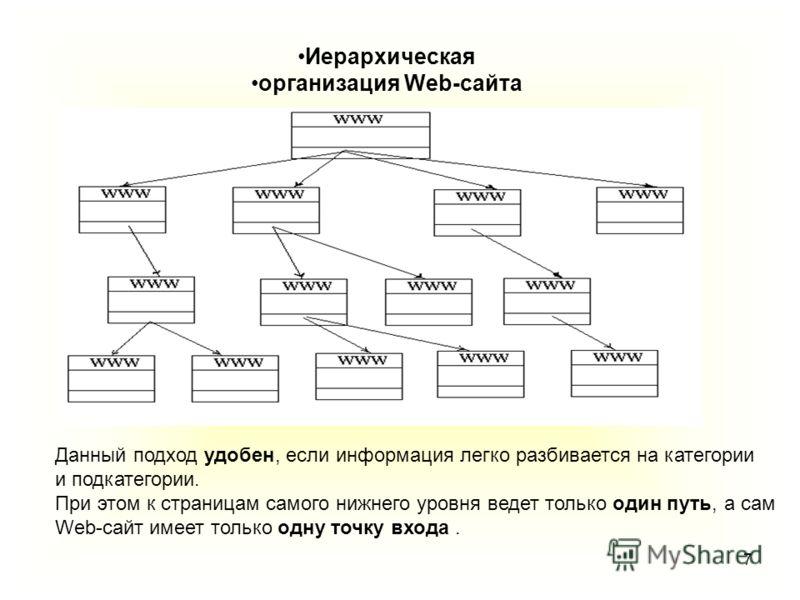 7 Иерархическая организация Web-сайта Данный подход удобен, если информация легко разбивается на категории и подкатегории. При этом к страницам самого нижнего уровня ведет только один путь, а сам Web-сайт имеет только одну точку входа.