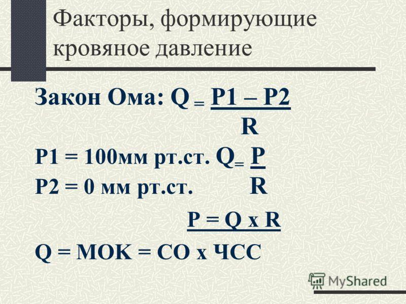 Факторы, формирующие кровяное давление Закон Ома: Q = P1 – P2 R P1 = 100мм рт.ст. Q = P P2 = 0 мм рт.ст. R P = Q x R Q = MOK = CO x ЧСС