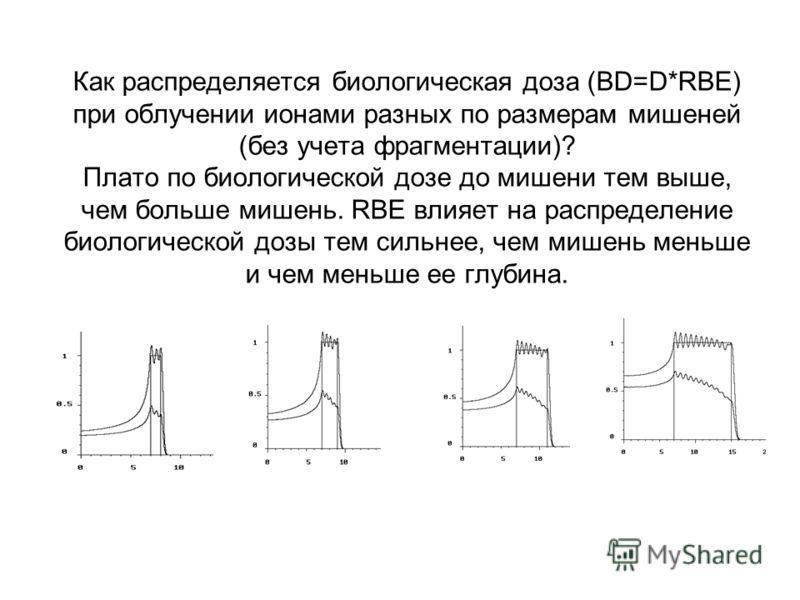Как распределяется биологическая доза (BD=D*RBE) при облучении ионами разных по размерам мишеней (без учета фрагментации)? Плато по биологической дозе до мишени тем выше, чем больше мишень. RBE влияет на распределение биологической дозы тем сильнее,