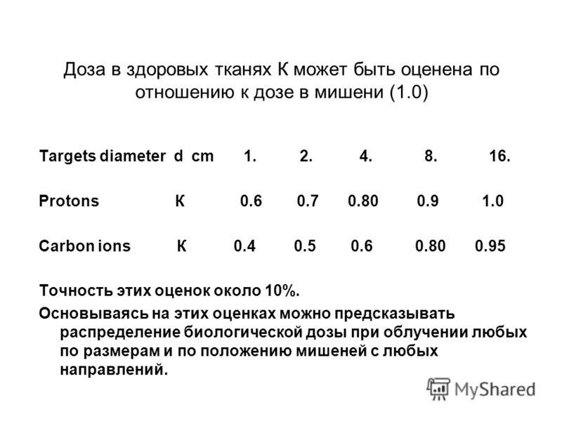 Доза в здоровых тканях К может быть оценена по отношению к дозе в мишени (1.0) Targets diameter d сm 1. 2. 4. 8. 16. Protons К 0.6 0.7 0.80 0.9 1.0 Carbon ions К 0.4 0.5 0.6 0.80 0.95 Точность этих оценок около 10%. Основываясь на этих оценках можно