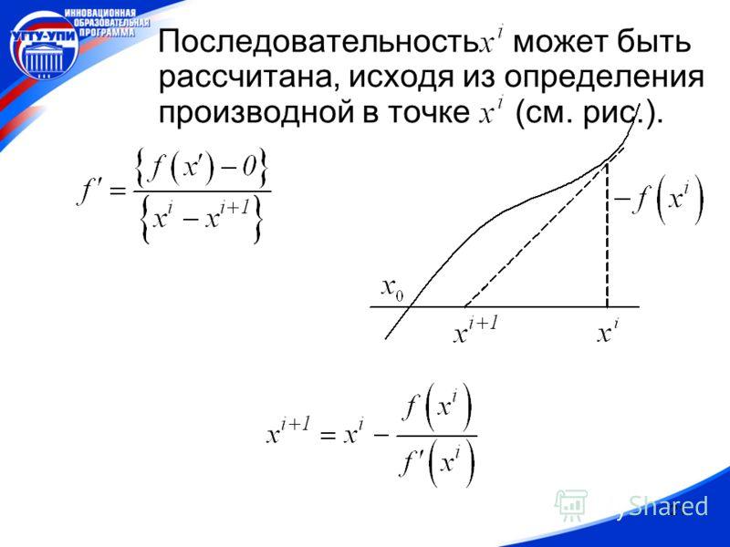 21 Последовательность может быть рассчитана, исходя из определения производной в точке (см. рис.).