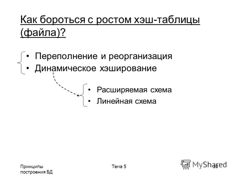 Принципы построения БД Тема 510 Как бороться с ростом хэш-таблицы (файла)? Переполнение и реорганизация Динамическое хэширование Расширяемая схема Линейная схема