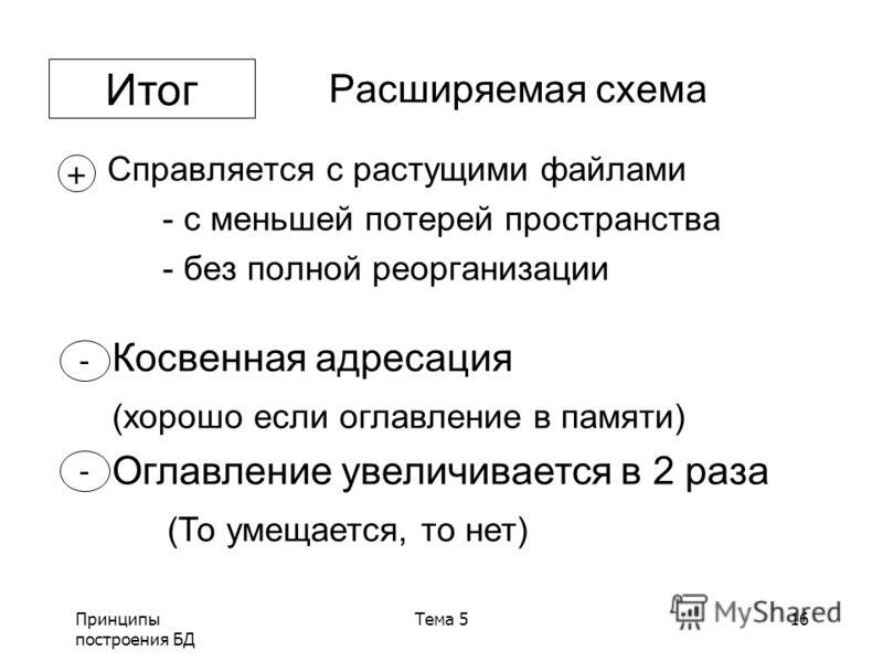 Принципы построения БД Тема 516 Расширяемая схема Справляется с растущими файлами - с меньшей потерей пространства - без полной реорганизации Итог + Косвенная адресация (хорошо если оглавление в памяти) Оглавление увеличивается в 2 раза (То умещается