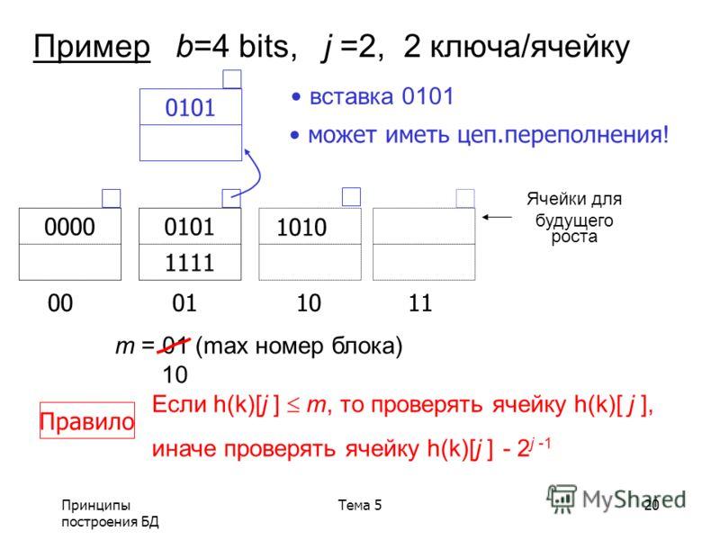 Принципы построения БД Тема 520 Пример b=4 bits, j =2, 2 ключа/ячейку 00 01 1011 0101 1111 0000 m = 01 (max номер блока) 10 Ячейки для будущего роста Если h(k)[j ] m, то проверять ячейку h(k)[ j ], иначе проверять ячейку h(k)[j ] - 2 j -1 Правило 010