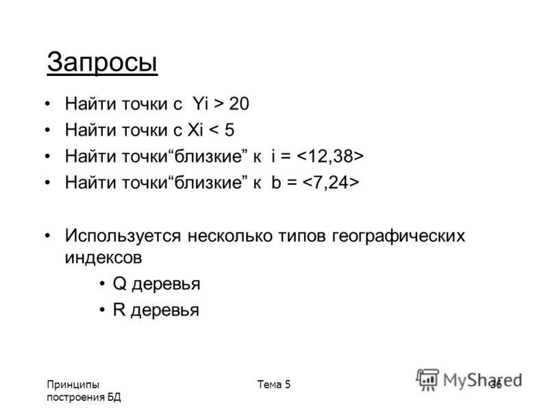 Принципы построения БД Тема 536 Запросы Найти точки с Yi > 20 Найти точки с Xi < 5 Найти точкиблизкие к i = Найти точкиблизкие к b = Используется несколько типов географических индексов Q деревья R деревья