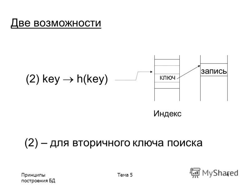Принципы построения БД Тема 54 (2) key h(key) Индекс запись ключ Две возможности (2) – для вторичного ключа поиска