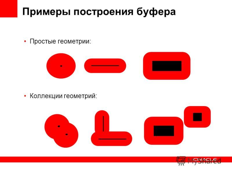 Простые геометрии: Коллекции геометрий: Примеры построения буфера